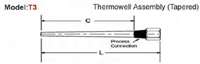 Thermowells,Temperature Sensors,Thermowell Assembly,Stepped Threaded Assembly,Stepped Threaded Thermowell,Thermowell Manufacturer India