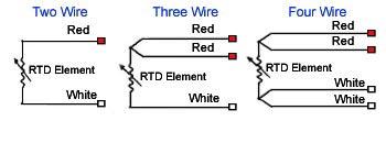 rtd rtd sensor 2 wire rtd 3 wire rtd 4 wire rtd. Black Bedroom Furniture Sets. Home Design Ideas